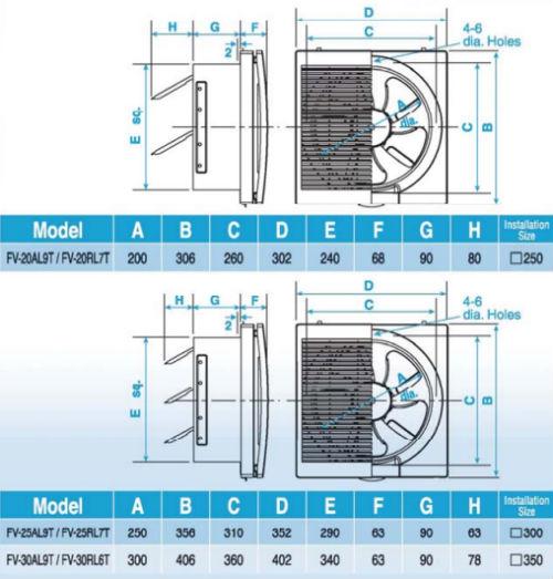 Thông số kỹ thuật của sản phẩm
